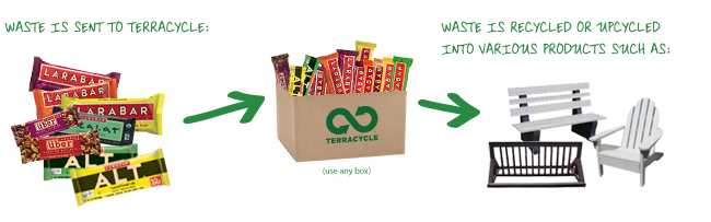 Terracycle_Larabar